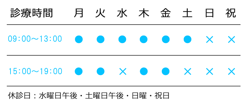 愛媛県松山市三番町 浪瀧歯科医院